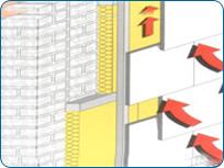 Плиты ИЗОВЕНТ (ISOVENT,ISOROC-VF) ТУ 5762-001-50077278-02