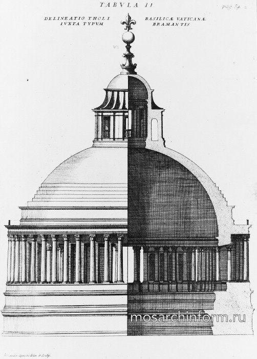 Купол, разработанный по проекту Донато Браманте для Собора Святого Петра