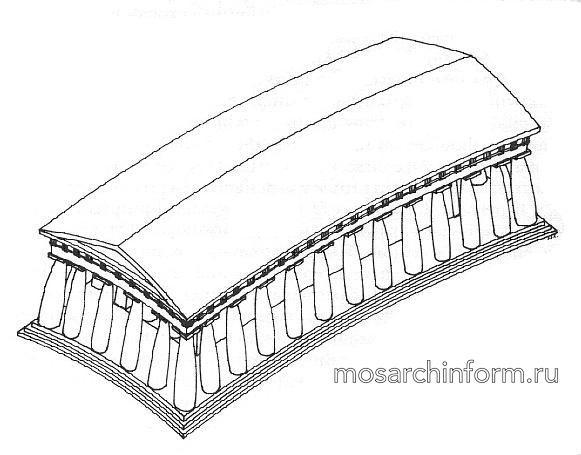 Схема оптических корректировок