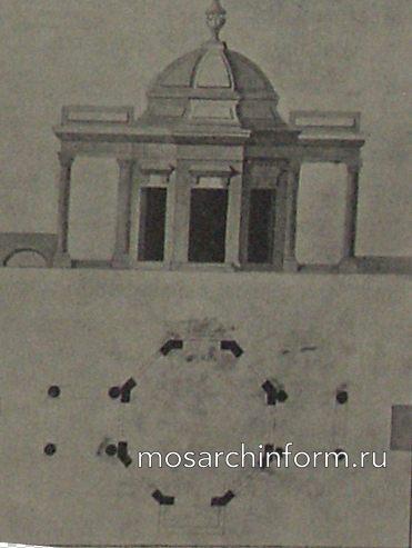 Рисунок храма Анненгофского