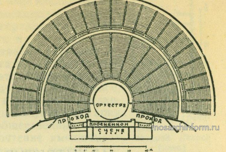 План театра в Эпидавре