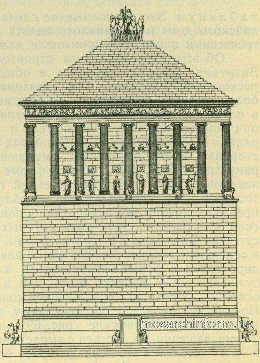 Галикарнасский мавзолей — (реконструкция) Архитектура этрусков