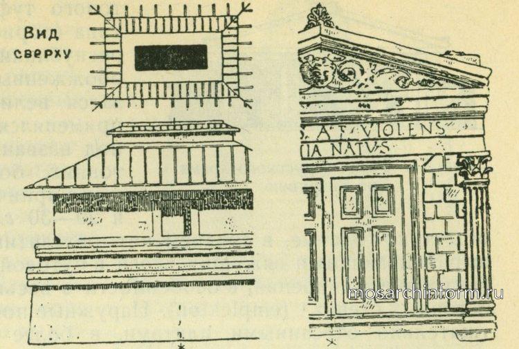 Этрусские погребальные ящики для пепла в форме жилого дома и храма Римская архитектура