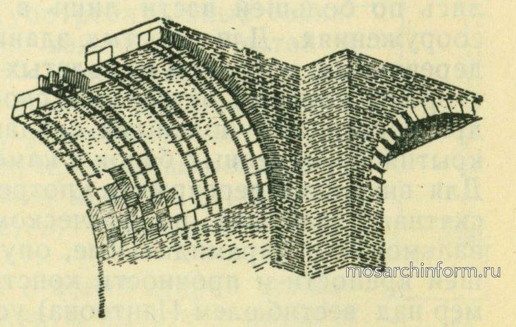 Конструкция римского свода (Палатин) Римская архитектура