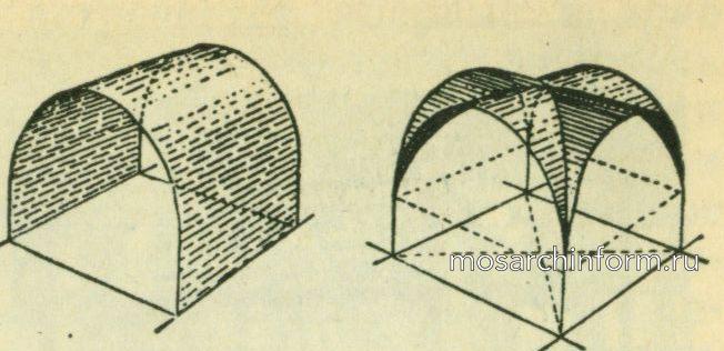 Схема цилиндрического и крестового свода Римская архитектура