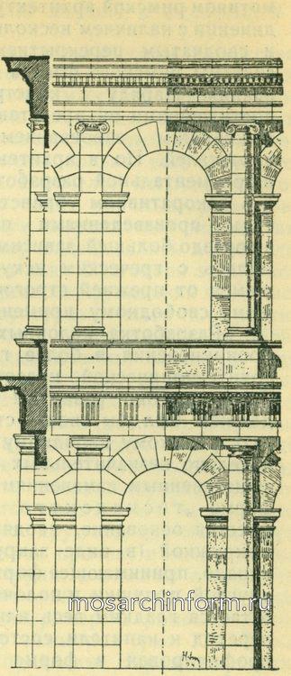 Система фасада театра Марцёлла в Риме Римская архитектура