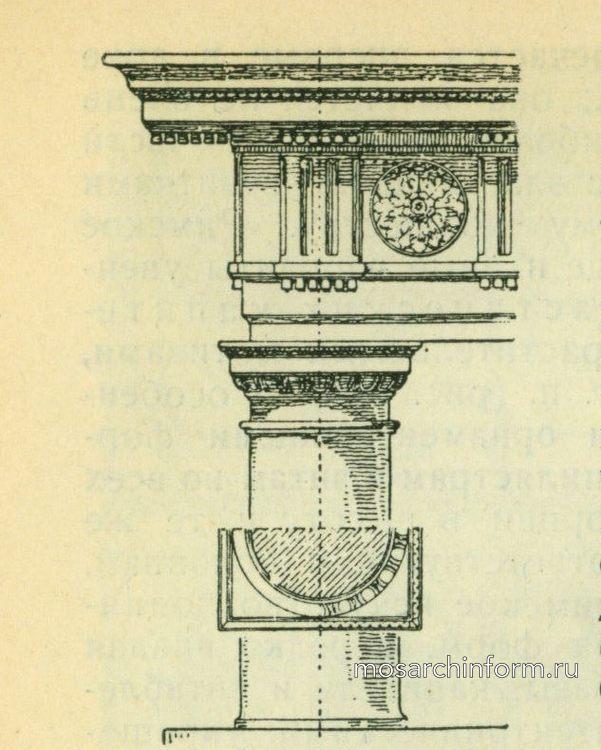 Римско-дорический (тосканский) ордер из Альбано Римская архитектура