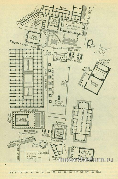 Римский форум императорского периода (план) - Римская архитектура