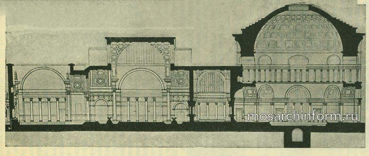 Термы Каракаллы в Риме (разрез АВ) - Римская архитектура