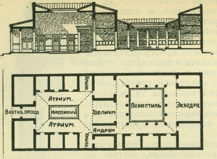 Помпейский жилой дом - Римская архитектура