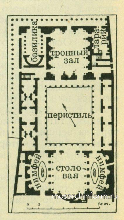 План дворца Флавиев на Палатине - Римская архитектура