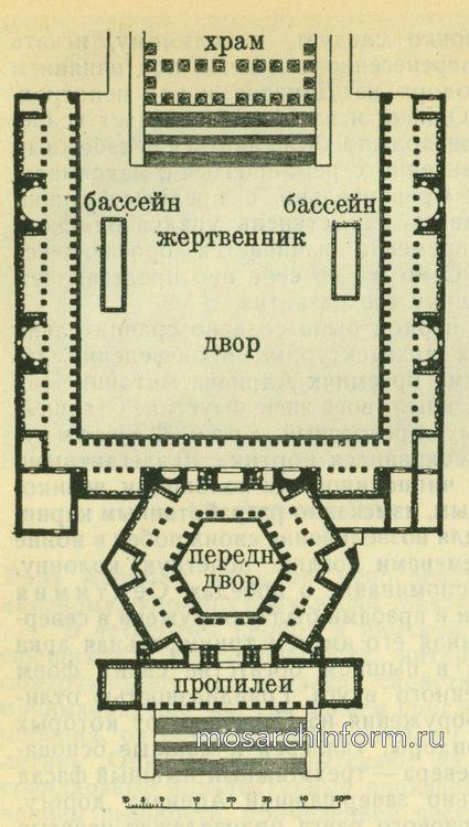 Дворы перед храмом Юпитера в Гелиополисе (план) Римская архитектура