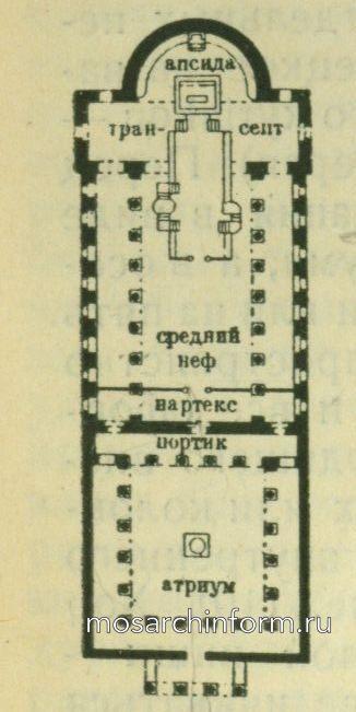 Схематический план древне-христианской базилики - Развитие древнехристианской архитектуры и памятники
