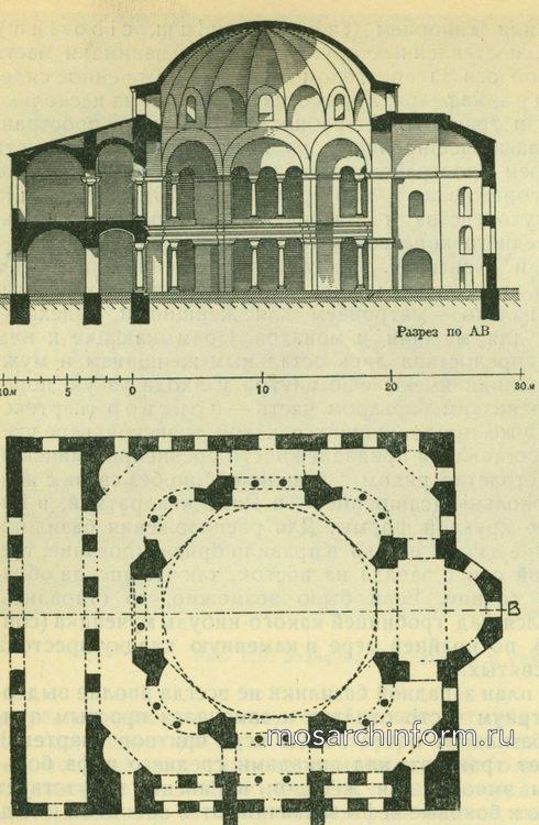План и разрез церкви св. Сергия и Вакха в Константинополе - Развитие древнехристианской архитектуры и памятники