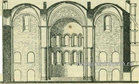 поперечный разрез монастырской церкви в Леенине - Романская церковная архитектура