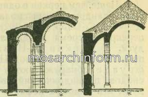 Поперечные разрезы зальных церквей, разделенных опорами с цилиндрическими сводами