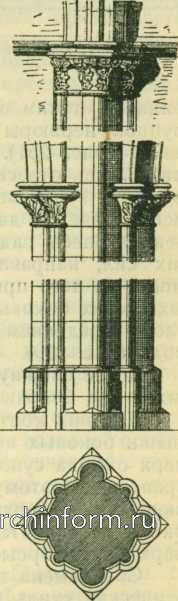 Готическая архитектура (Гартман)