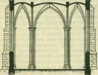 Нормальный разрез готическозальной церкви со столбами - Готическая архитектура
