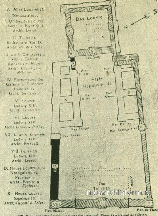 План Лувра и Тюильри, Париж