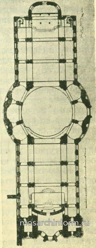 Важнейшие памятники периода Барокко и Рококо